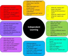 This chart could be a great independent learning tool.