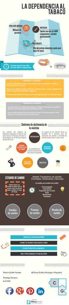 #dependenciatabaquica #tabaco #adicciones #psicologia #infografia
