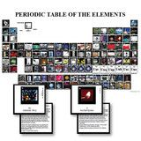 Montessori 123 - Level 2 Moveable Periodic Table of Element Photograph with Text Cards Set with Control Chart - Montessori Materials