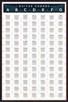 Accords de guitare Affiche