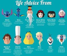 alice, disney, dory, edna, elsa, fairy, lilo, mulan, quotes, snow white, olaf, wrect it ralph