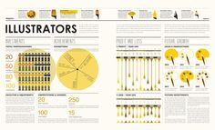 Design - Annual Report by Natasha Subianto, via Behance #infographics