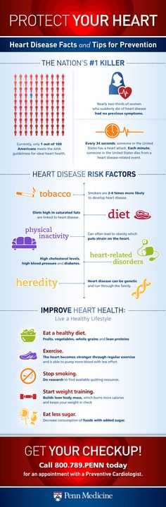 PROTECT YOUR HEART / Heart Disease Risk Factors and Prevention Infographic #heart #health #心