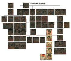 Hip Hop Family Tree - Find out where your Ancestors came from! - Display all your tree on your own Genealogy Website, check it out!