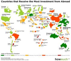 Countries Which Attract Most Foreign Investments - ValueWalk