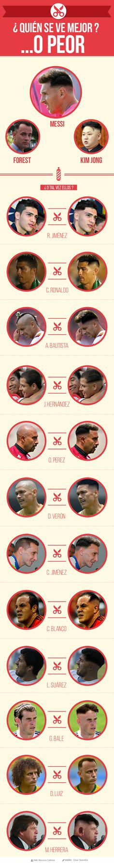 ¿Y si todos fuéramos Messi?
