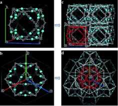 Switchable Cages - Self-Assembly of molecular Archimedean polyhedra