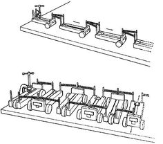 Clamp and trollies - a demonstration idea to illustrate the distinction between transverse and longitudinal waves.