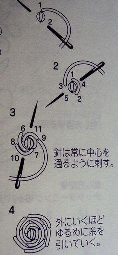 punto de bordado. tutorial