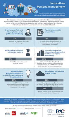 Studie: »Herausforderungen sorgen für Modernisierungsdruck bei HR-Software«