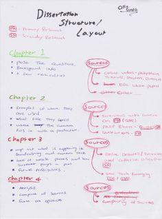 write dissertation progress report