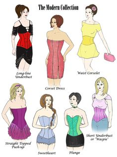 The Express Corsetry Course.