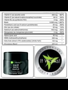 Groovy Hairfinity Vs It Works Hair Skin And Nails Supplement Compare Short Hairstyles Gunalazisus