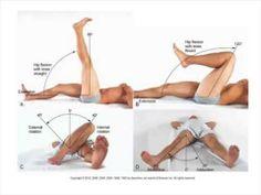 ▶ Hip Pain - joint vs muscle! - YouTube Hip Pain, Neck Pain, Osteoarthritis Hip, Hip Muscles, Holistic Medicine, Glutes, Positivity, Exercise, Health