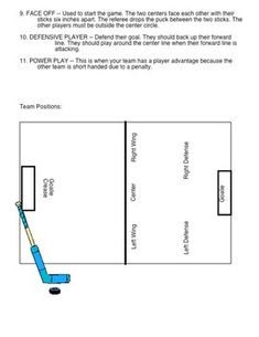 Floor Hockey Unit Plan 6 Lessons Assessment Pe