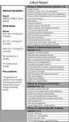 rehab for my hip ( I know... I sound 80..)