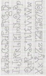Cross-stitch ABCs & Numbers... Para los peques... en punto de cruz