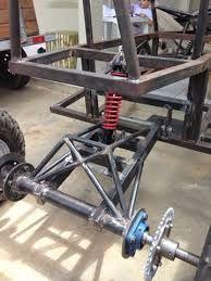 Resultado de imagem para modelo de chassis
