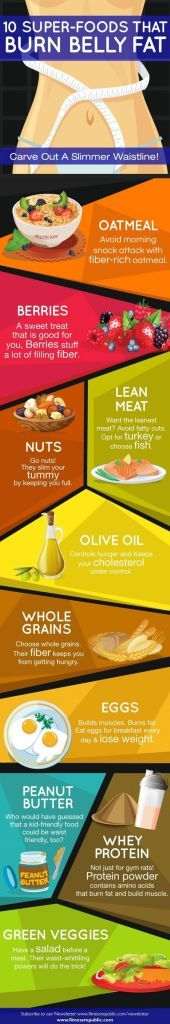 3 10 super foods that burn belly fat