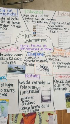 Text features spanish características del texto informativo