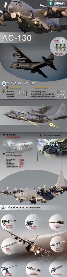 Hung thần bóng đêm đáng sợ của Không quân Mỹ - Ảnh 1.