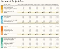 Project Status Report Template Excel : One Page Report Template ...