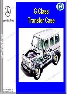 30 Best Transfer case images in 2016   Transfer case, Jeeps, Ih