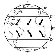 Printables Global Wind Patterns Worksheet what are the global wind patterns equator receives suns patterns