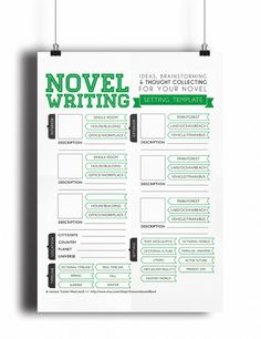 Novel writing tips - not sure about this but worth a try when the brain has a day off.