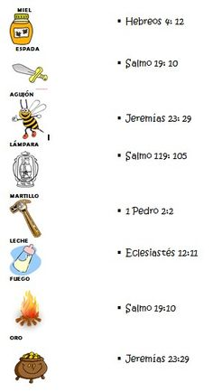 Actividad para clase de adolescentes. Bible Activities For Kids, Bible Verses For Kids, Bible Lessons For Kids, Catholic Kids, Kids Church, Bible Coloring Pages, Religious Education, Sunday School Lessons, Bible Crafts