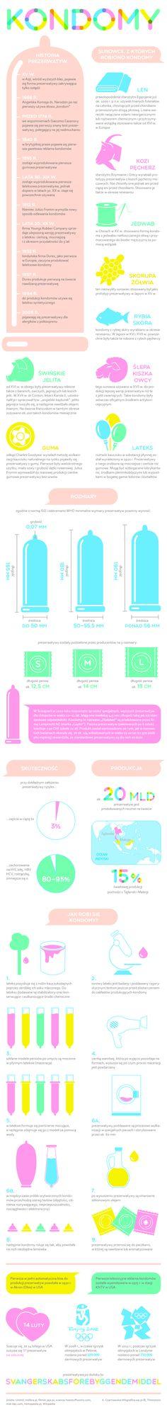 Korzystanie ze źle dopasowanej prezerwatywy nie tylko zmniejsza przyjemność z seksu dla obojga partnerów, ale także podnosi ryzyko infekcji oraz nieplanowanej ciąży.
