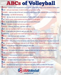 ABC of volleyball- I love this! This is what my team should follow.