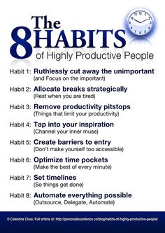 8 Habits of Highly Productive People, Manifesto