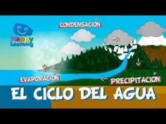 La Materia y sus propiedades | Videos Educativos para Niños - YouTube