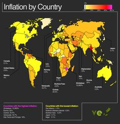 Inflation by Country