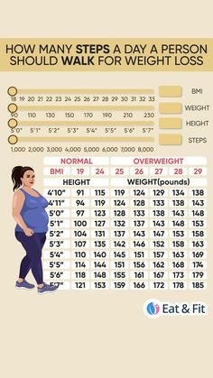 Personal Body Type Plan to Make Your Body Slimmer at Home! Click and take a Quiz. Lose weight at home with effective 28 day weight loss plan. Chose difficulty level and start burning fat no Lose Weight At Home, Loose Weight, Thing 1, Fitness Workout For Women, Boost Metabolism, Slim Body, Weight Loss Plans, Burn Calories, Build Muscle