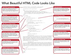 We all need to improve our HTML, CSS, and JavaScript literacy.