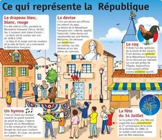 Components de la repúblique symbols of France Ap French, French History, French Teaching Resources, Teaching French, French Club Ideas, French Symbols, Learn French Fast, French Practice, French Grammar