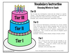 The Need for Explicit Vocabulary Instruction- choosing words to teach