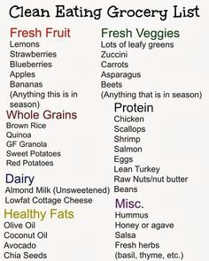 Grocery list for beginners | Posted By: DebbieNet.com |