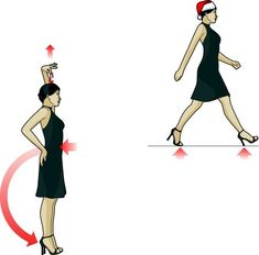 Guide to walking in high heels without pain