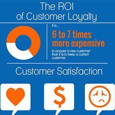 customerloyalty