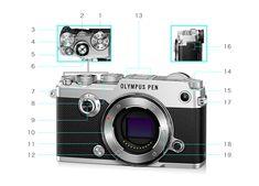 オリンパスのミラーレス一眼カメラ OLYMPUS PEN-Fの紹介ページです
