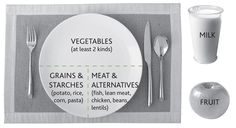 However, I wonder if they've changed this because they know no one is snacking on vegetables between mealtimes... so less starch and protein?