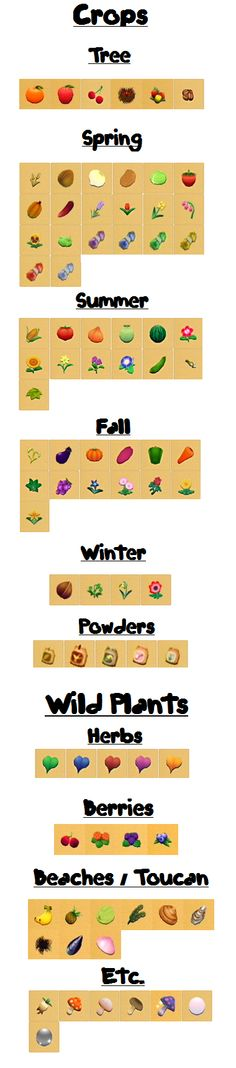 HM:AP all of the crops / flowers / herbs / powders / wild items you can get(: link to wild items: http://fogu.com/hm/animal_parade/wild_items.php link to tree: http://fogu.com/hm/animal_parade/trees.php crops are in link above(: