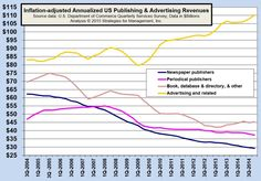 Publishing Numbers Interesting Information, Numbers, Advertising
