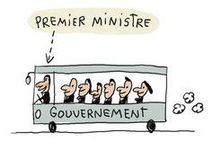 C'est quoi, un Premier ministre ? France 4, Premier Ministre, French Language, Comprehension, Learning, Coin, School Stuff, Challenges, Political System