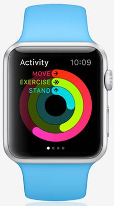 Smart Watches & Fitness band - Home shopping for Smart Watches best affordable deals from a wide range of high-quality Smart Watches at: topsmartwatchesonline.com