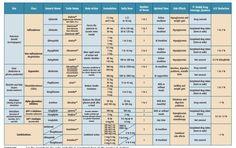 sites rnao files prevention constipation older adult population