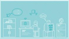 Infografik 3_Bosch Smart Home Umfrage
